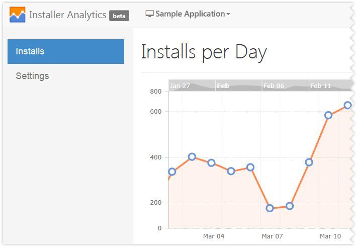 Installer Analytics